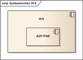 Systeemrollen PS Ambulance HIS.jpg