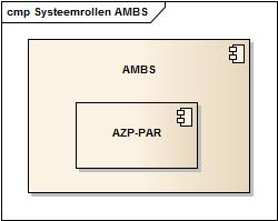 Systeemrollen PS Ambulance AMB.jpg