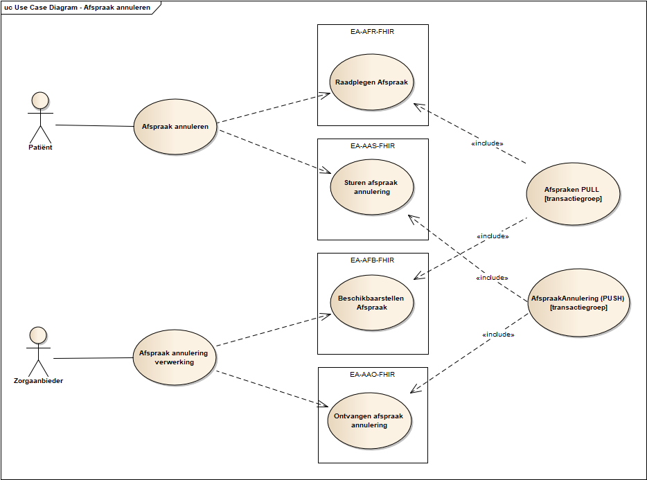 Use case diagram afspraak annuleren